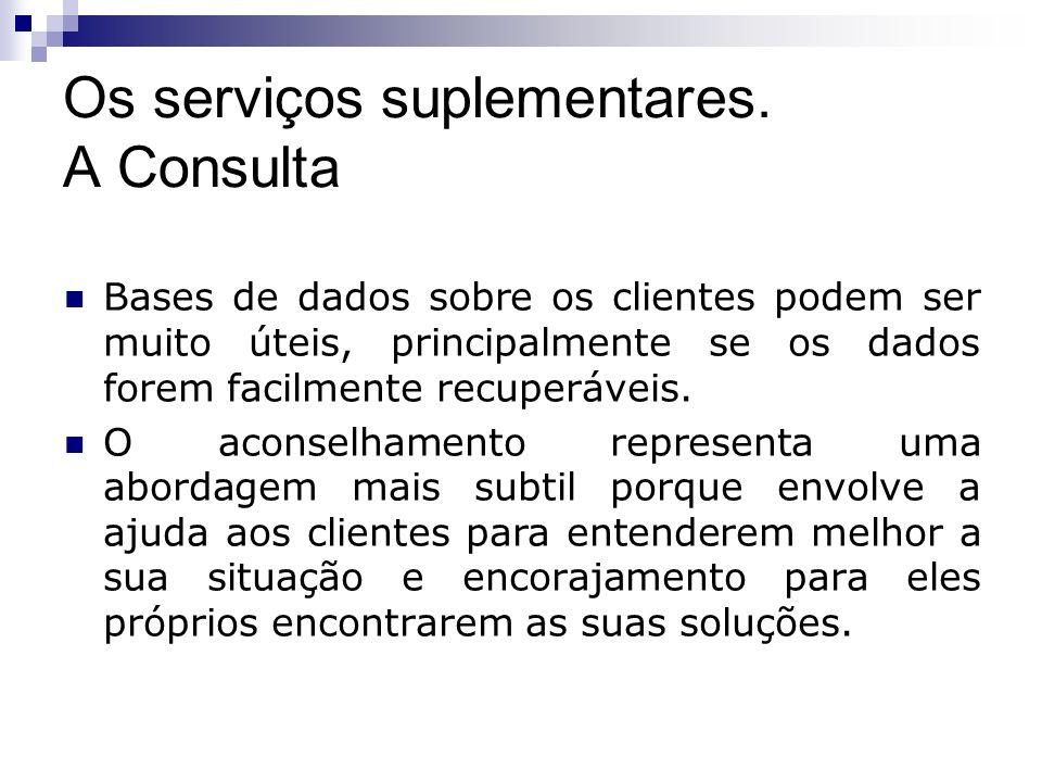 Os serviços suplementares. A Consulta Bases de dados sobre os clientes podem ser muito úteis, principalmente se os dados forem facilmente recuperáveis