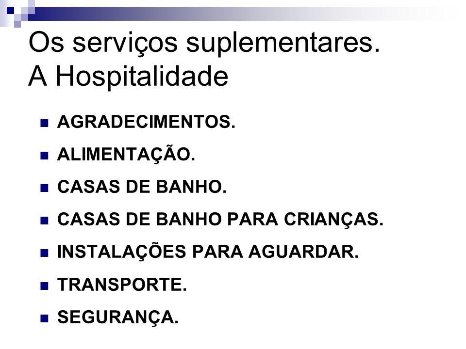 Os serviços suplementares. A Hospitalidade AGRADECIMENTOS. ALIMENTAÇÃO. CASAS DE BANHO. CASAS DE BANHO PARA CRIANÇAS. INSTALAÇÕES PARA AGUARDAR. TRANS