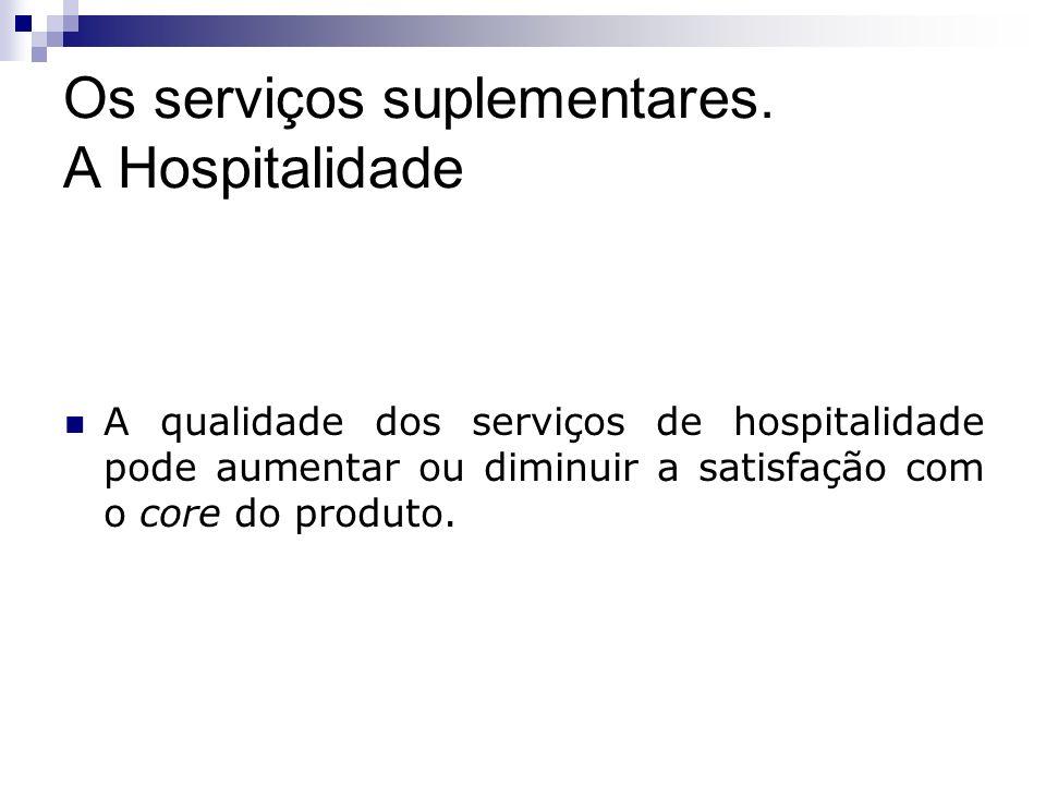 Os serviços suplementares. A Hospitalidade A qualidade dos serviços de hospitalidade pode aumentar ou diminuir a satisfação com o core do produto.