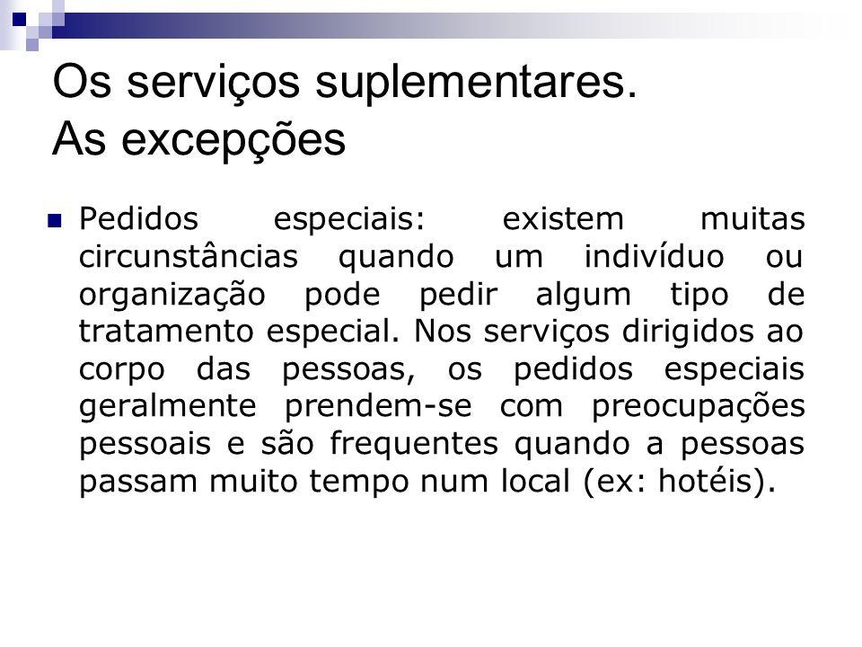 Os serviços suplementares. As excepções Pedidos especiais: existem muitas circunstâncias quando um indivíduo ou organização pode pedir algum tipo de t