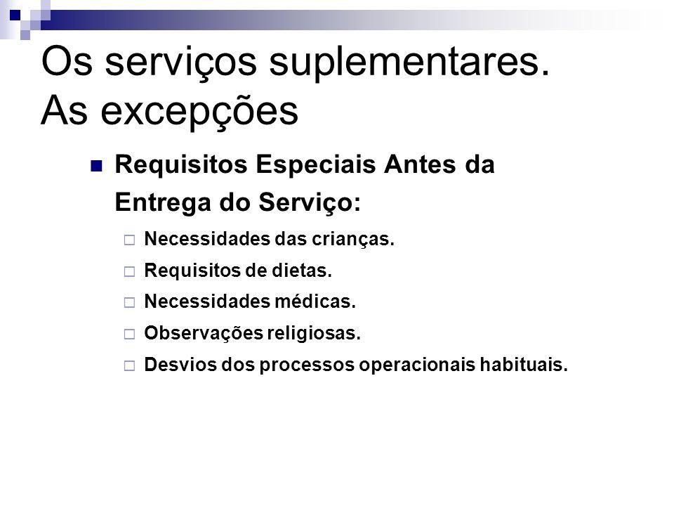 Requisitos Especiais Antes da Entrega do Serviço: Necessidades das crianças. Requisitos de dietas. Necessidades médicas. Observações religiosas. Desvi