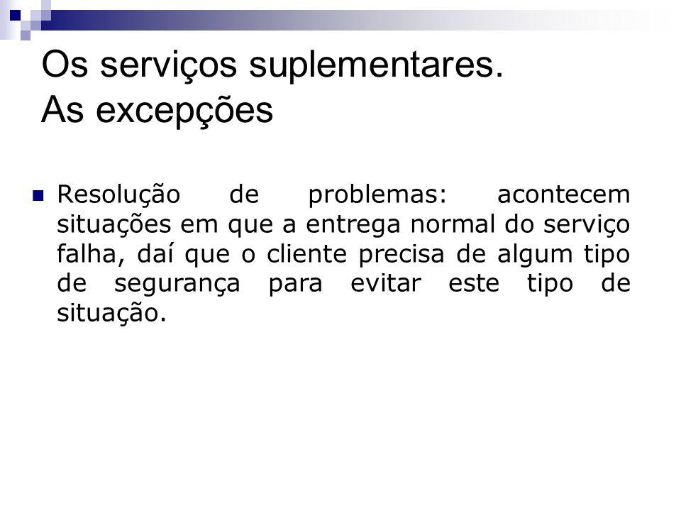 Resolução de problemas: acontecem situações em que a entrega normal do serviço falha, daí que o cliente precisa de algum tipo de segurança para evitar