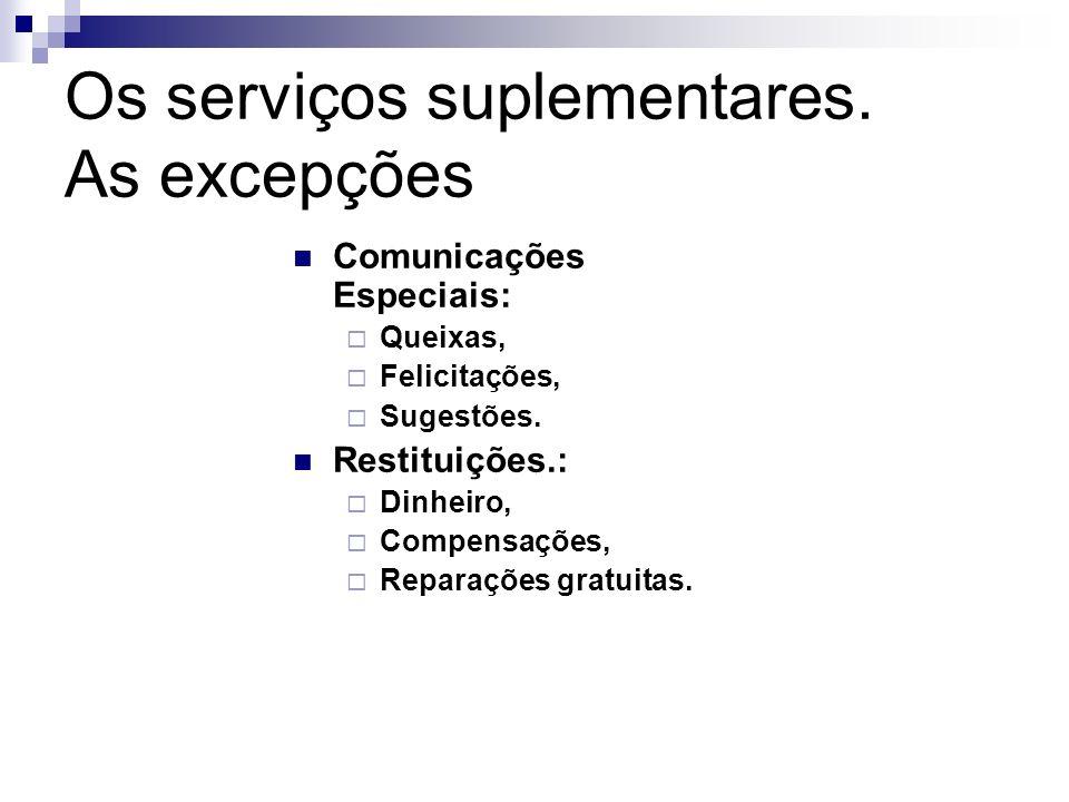 Comunicações Especiais: Queixas, Felicitações, Sugestões. Restituições.: Dinheiro, Compensações, Reparações gratuitas. Os serviços suplementares. As e