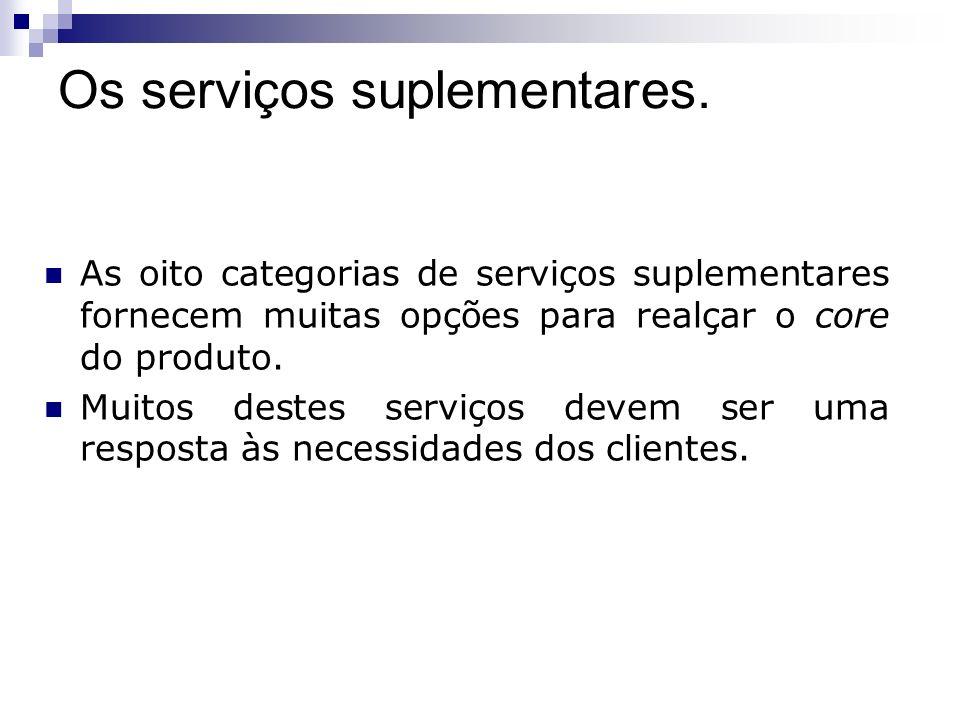 Os serviços suplementares. As oito categorias de serviços suplementares fornecem muitas opções para realçar o core do produto. Muitos destes serviços