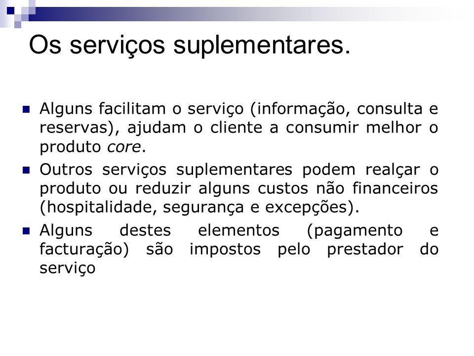 Os serviços suplementares. Alguns facilitam o serviço (informação, consulta e reservas), ajudam o cliente a consumir melhor o produto core. Outros ser