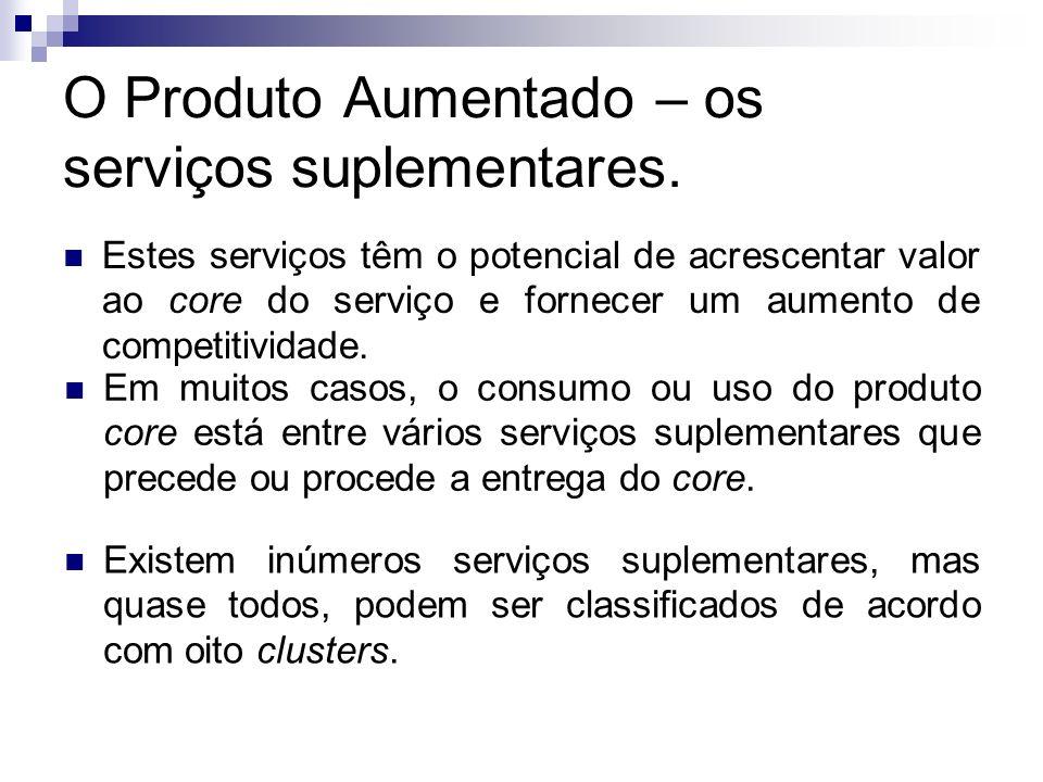 O Produto Aumentado – os serviços suplementares. Estes serviços têm o potencial de acrescentar valor ao core do serviço e fornecer um aumento de compe