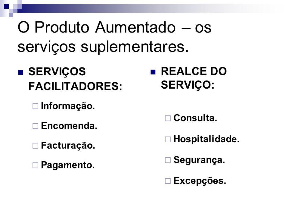 SERVIÇOS FACILITADORES: Informação. Encomenda. Facturação. Pagamento. REALCE DO SERVIÇO: Consulta. Hospitalidade. Segurança. Excepções. O Produto Aume