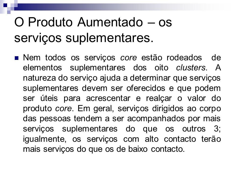 O Produto Aumentado – os serviços suplementares. Nem todos os serviços core estão rodeados de elementos suplementares dos oito clusters. A natureza do
