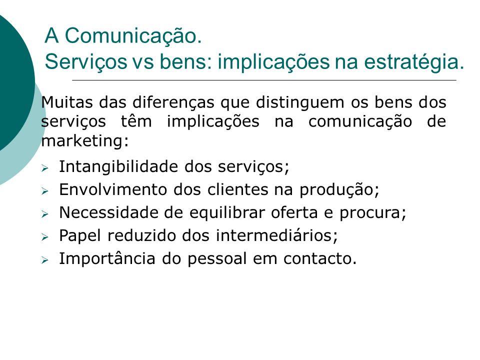 Muitas das diferenças que distinguem os bens dos serviços têm implicações na comunicação de marketing: Intangibilidade dos serviços; Envolvimento dos