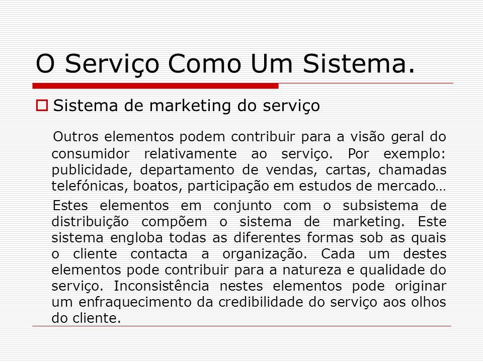 O Serviço Como Um Sistema. Sistema de marketing do serviço Outros elementos podem contribuir para a visão geral do consumidor relativamente ao serviço