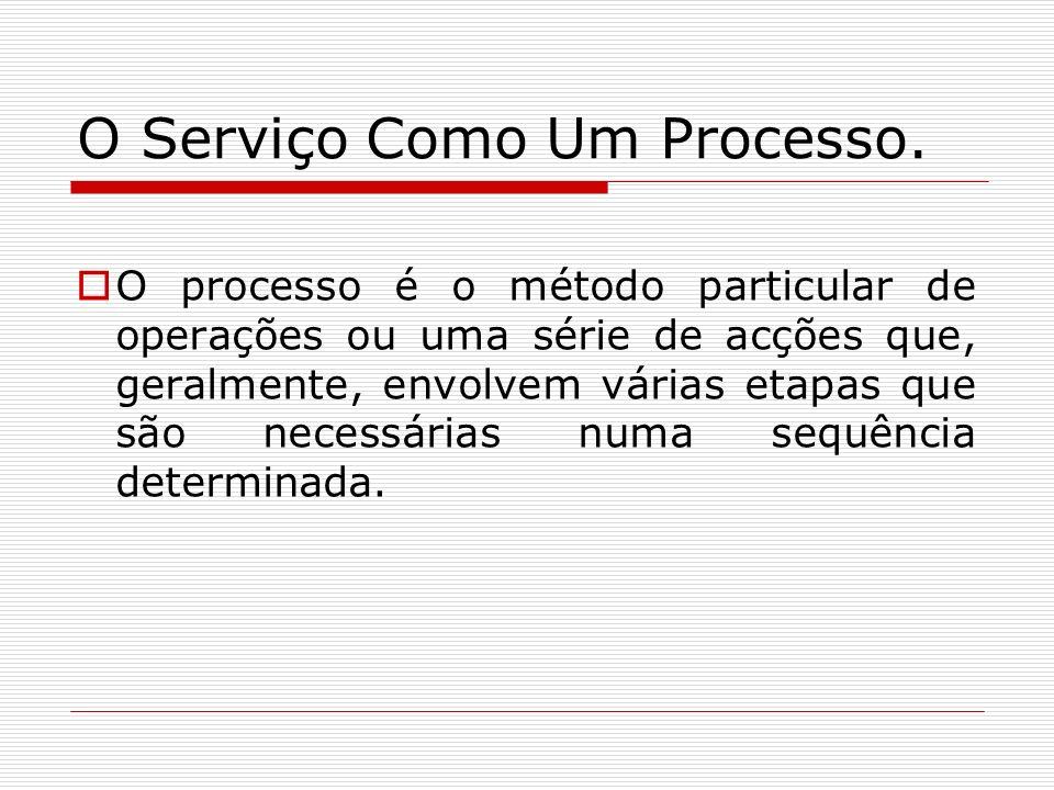 O Serviço Como Um Processo. O processo é o método particular de operações ou uma série de acções que, geralmente, envolvem várias etapas que são neces