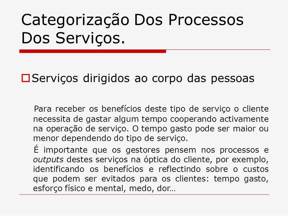 Categorização Dos Processos Dos Serviços. Serviços dirigidos ao corpo das pessoas Para receber os benefícios deste tipo de serviço o cliente necessita