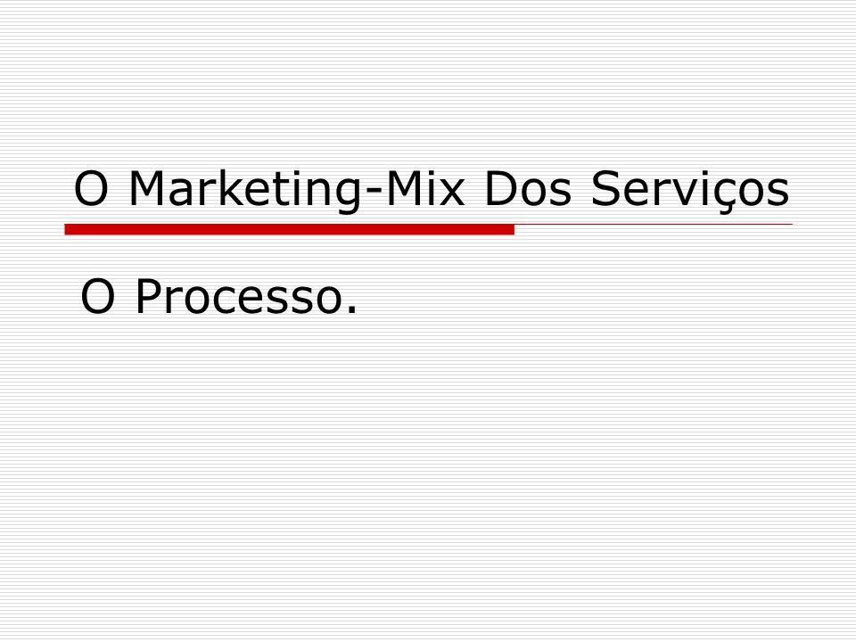 O Processo. O Marketing-Mix Dos Serviços