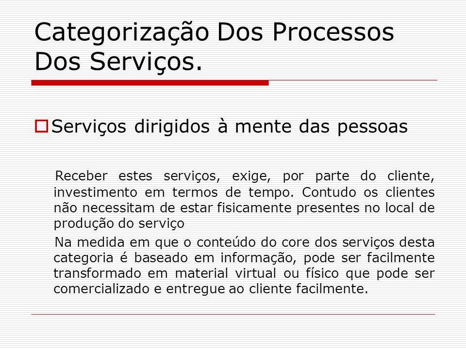 Categorização Dos Processos Dos Serviços. Serviços dirigidos à mente das pessoas Receber estes serviços, exige, por parte do cliente, investimento em