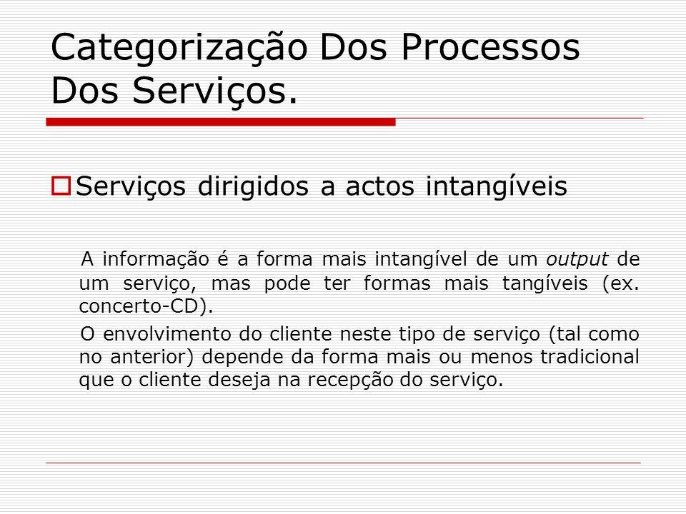 Categorização Dos Processos Dos Serviços. Serviços dirigidos a actos intangíveis A informação é a forma mais intangível de um output de um serviço, ma