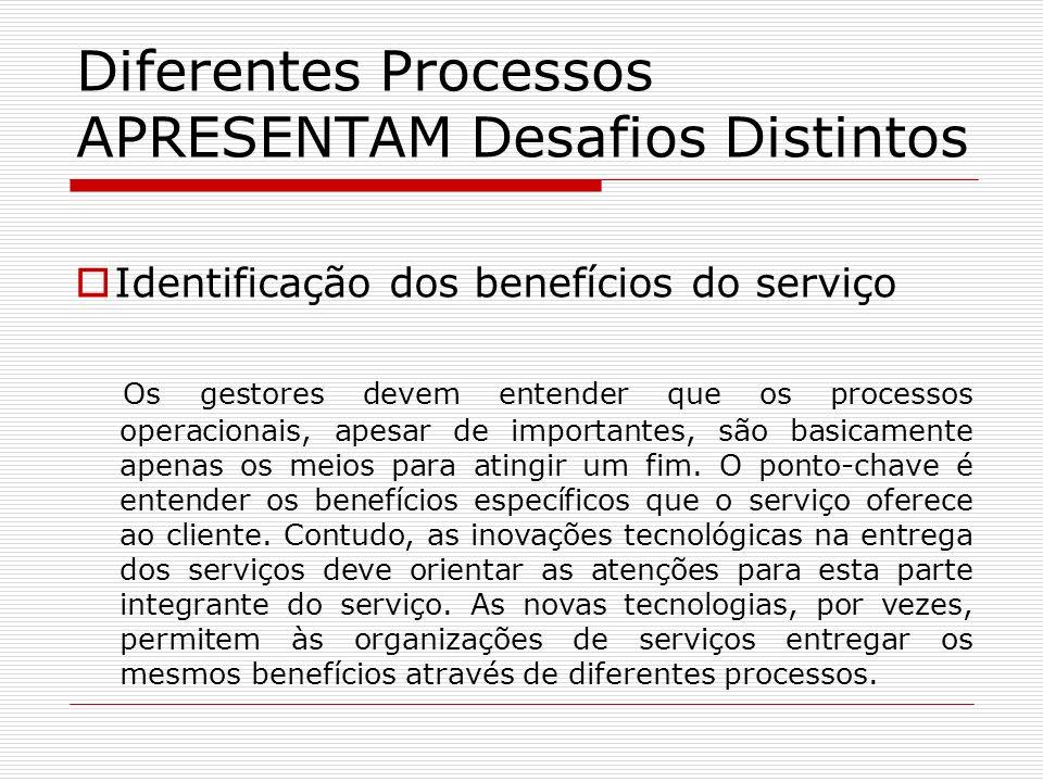 Diferentes Processos APRESENTAM Desafios Distintos Identificação dos benefícios do serviço Os gestores devem entender que os processos operacionais, a