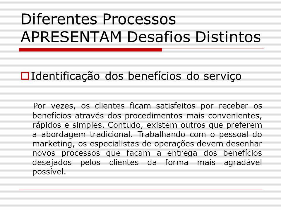 Diferentes Processos APRESENTAM Desafios Distintos Identificação dos benefícios do serviço Por vezes, os clientes ficam satisfeitos por receber os ben