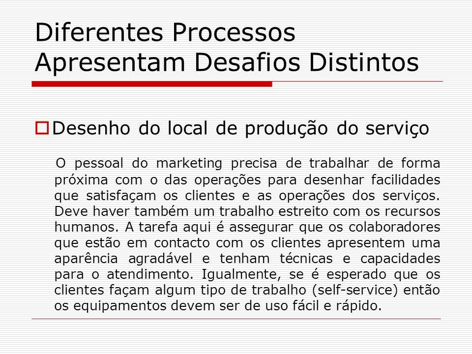 Diferentes Processos Apresentam Desafios Distintos Desenho do local de produção do serviço O pessoal do marketing precisa de trabalhar de forma próxim