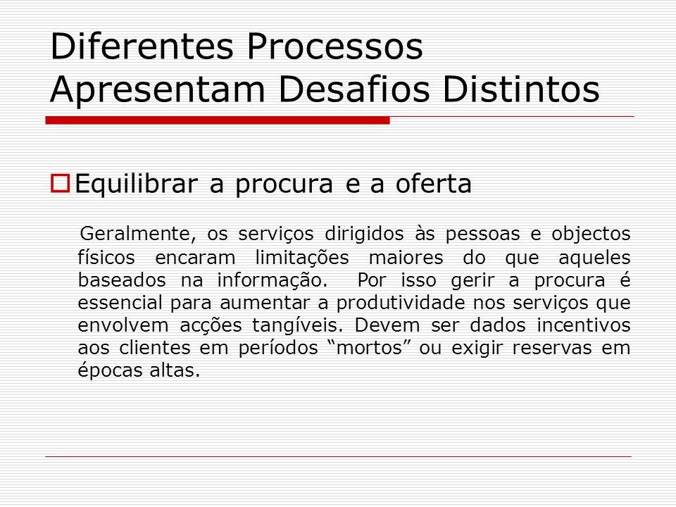 Diferentes Processos Apresentam Desafios Distintos Equilibrar a procura e a oferta Geralmente, os serviços dirigidos às pessoas e objectos físicos enc