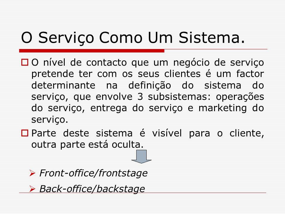 O Serviço Como Um Sistema. O nível de contacto que um negócio de serviço pretende ter com os seus clientes é um factor determinante na definição do si