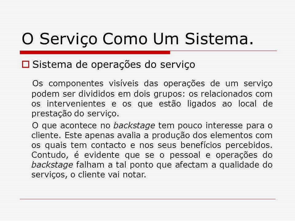 O Serviço Como Um Sistema. Sistema de operações do serviço Os componentes visíveis das operações de um serviço podem ser divididos em dois grupos: os