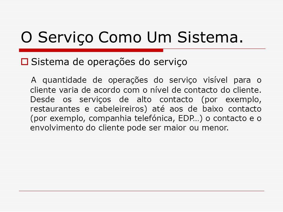 O Serviço Como Um Sistema. Sistema de operações do serviço A quantidade de operações do serviço visível para o cliente varia de acordo com o nível de