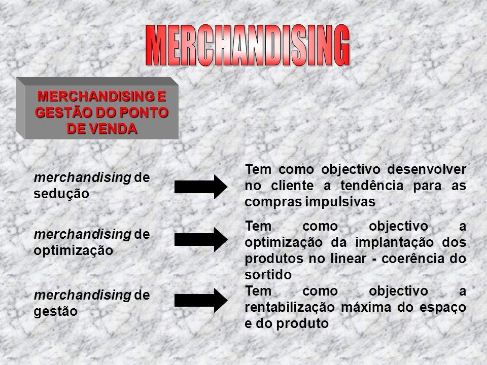 MERCHANDISING E GESTÃO DO PONTO DE VENDA merchandising de sedução merchandising de optimização Tem como objectivo desenvolver no cliente a tendência p