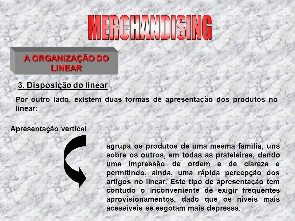 3. Disposição do linear agrupa os produtos de uma mesma família, uns sobre os outros, em todas as prateleiras, dando uma impressão de ordem e de clare