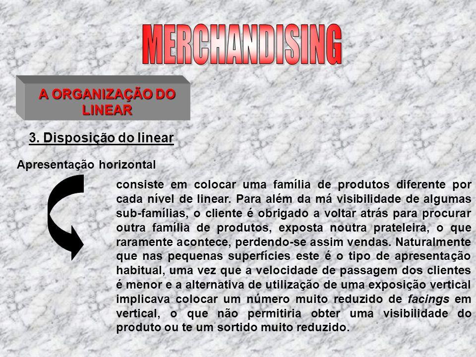 3. Disposição do linear A ORGANIZAÇÃO DO LINEAR consiste em colocar uma família de produtos diferente por cada nível de linear. Para além da má visibi