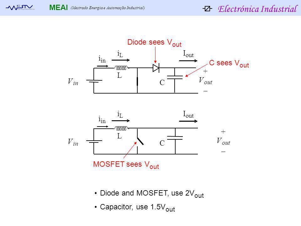Electrónica Industrial MEAI (Mestrado Energia e Automação Industrial) Diode sees V out MOSFET sees V out C sees V out Diode and MOSFET, use 2V out Cap