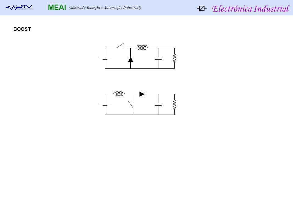 Electrónica Industrial MEAI (Mestrado Energia e Automação Industrial) V in V out 0ViLiL i in I out iCiC iLiL i in I out i C = I L – I out V in – V out V in ON (DT s) OFF ((1-D)T s) A tensão média na bobine é zero: