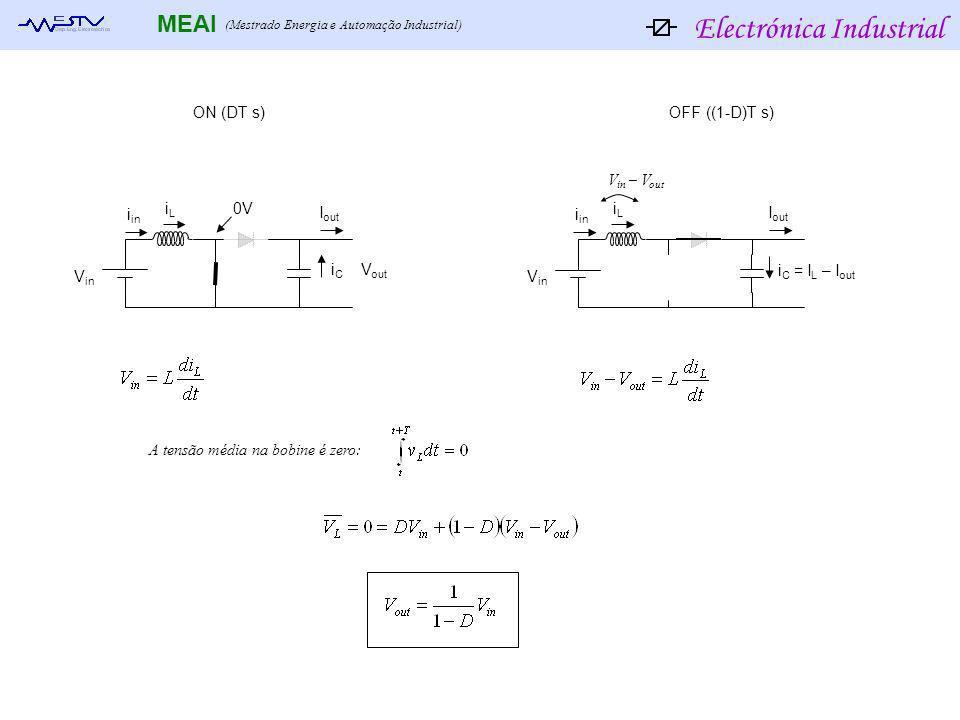 Electrónica Industrial MEAI (Mestrado Energia e Automação Industrial) V in V out 0ViLiL i in I out iCiC iLiL i in I out i C = I L – I out V in – V out