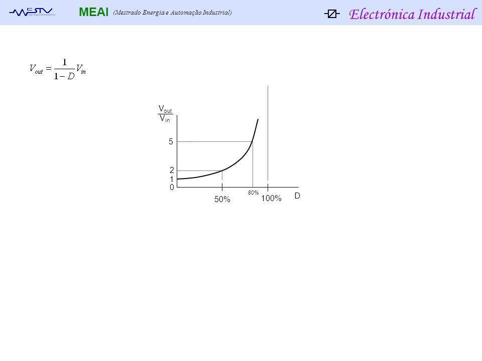 Electrónica Industrial MEAI (Mestrado Energia e Automação Industrial) L, R L R O boost é um circuito que não perdoa .