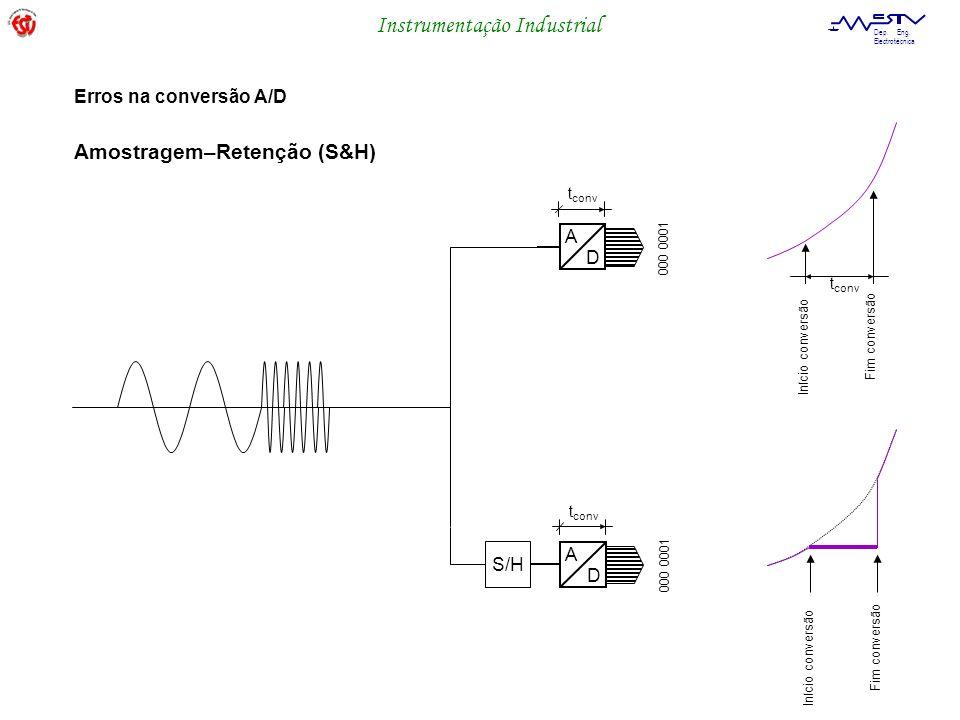 Instrumentação Industrial Dep. Eng. Electrotécnica Amostragem–Retenção (S&H) Erros na conversão A/D Início conversão Fim conversão Início conversão Fi