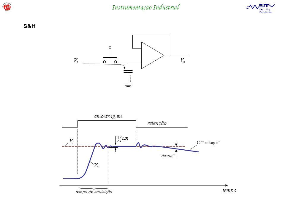 Instrumentação Industrial Dep. Eng. Electrotécnica ViVi tempo amostragem retenção VoVo ViVi VoVo C leakage tempo de aquisição droop S&H