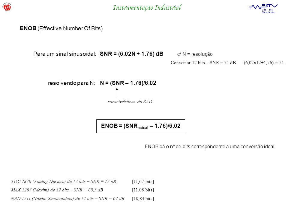 Instrumentação Industrial Dep. Eng. Electrotécnica ENOB (Effective Number Of Bits) Para um sinal sinusoidal: SNR = (6.02N + 1.76) dB c/ N = resolução