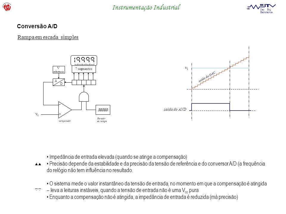 Instrumentação Industrial Dep. Eng. Electrotécnica Rampa em escada simples Impedância de entrada elevada (quando se atinge a compensação) Precisão dep