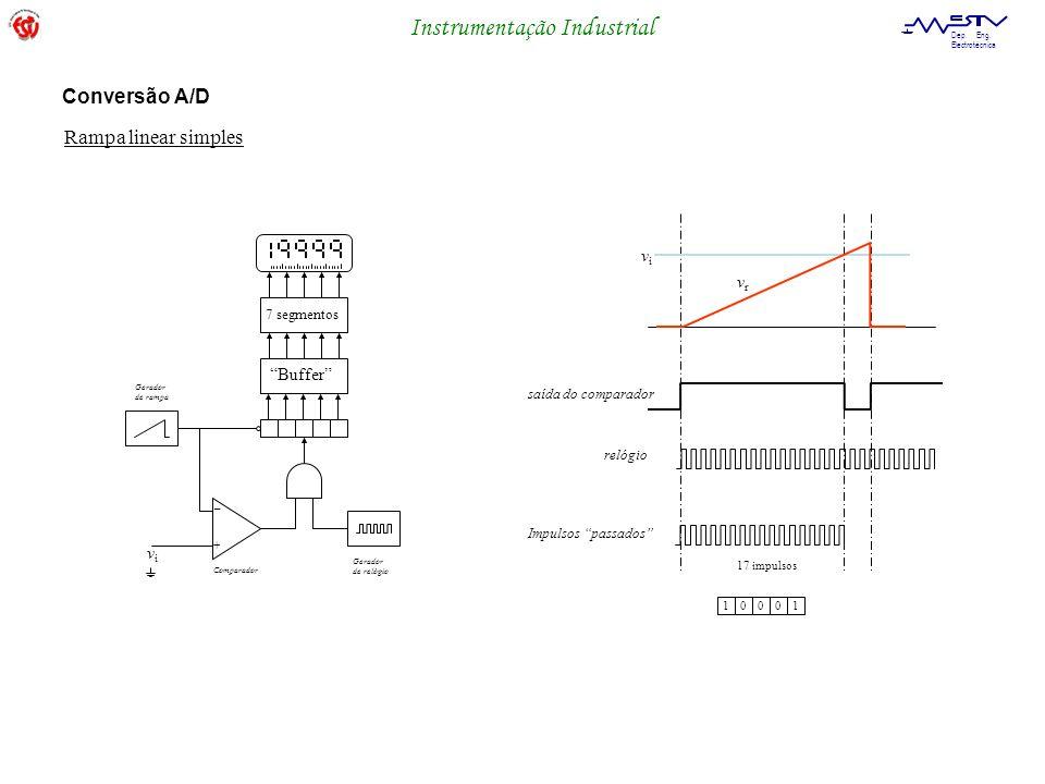 Instrumentação Industrial Dep. Eng. Electrotécnica vivi vrvr saída do comparador relógio 17 impulsos 10001 Impulsos passados Rampa linear simples + _