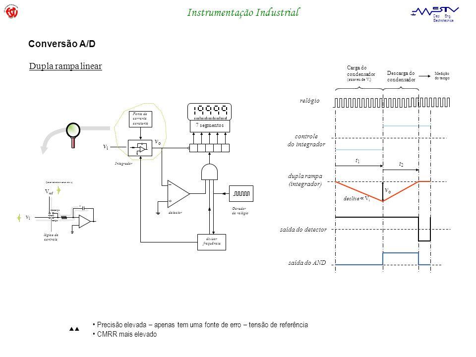 Instrumentação Industrial Dep. Eng. Electrotécnica Dupla rampa linear Precisão elevada – apenas tem uma fonte de erro – tensão de referência CMRR mais