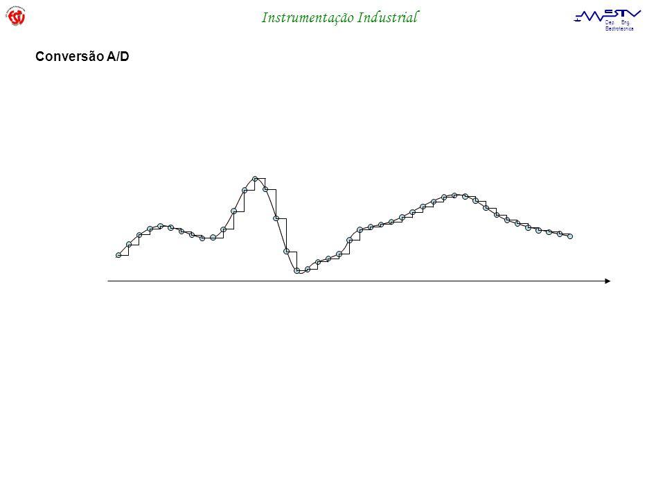 Instrumentação Industrial Dep. Eng. Electrotécnica Conversão A/D