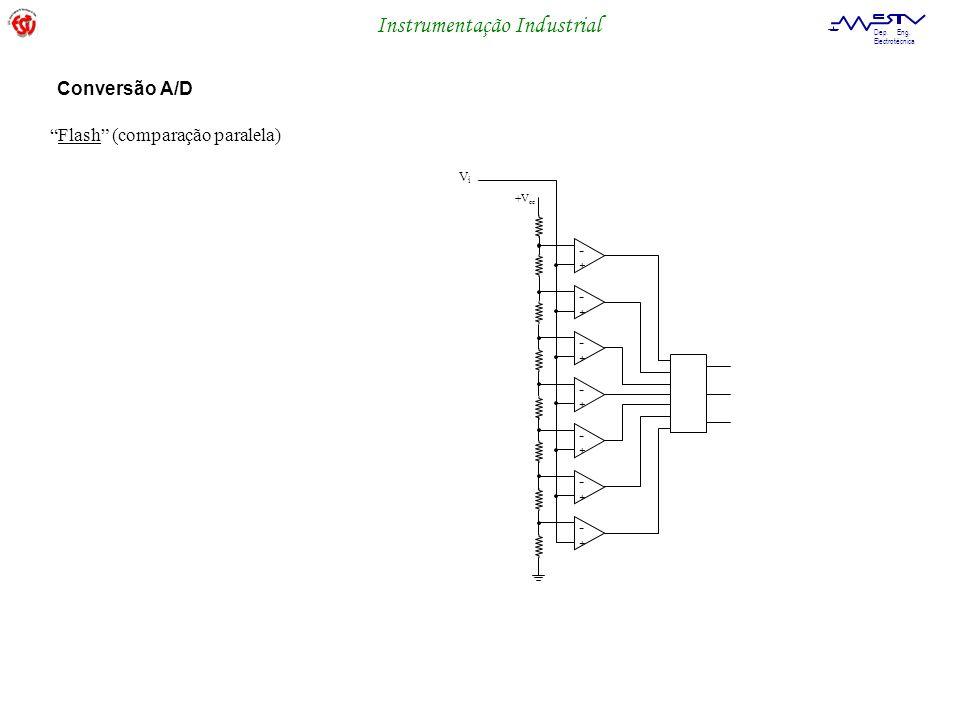 Instrumentação Industrial Dep. Eng. Electrotécnica Flash (comparação paralela) + - + - + - + - + - + - + - +V cc ViVi Conversão A/D