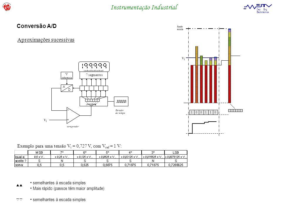 Instrumentação Industrial Dep. Eng. Electrotécnica Aproximações sucessivas semelhantes à escada simples Mais rápido (passos têm maior amplitude) semel