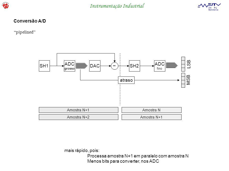 Instrumentação Industrial Dep. Eng. Electrotécnica pipelined SH1SH2 ADC fino ADC grosso DAC – MSB LSB Amostra N+1Amostra N Amostra N+2Amostra N+1 atra