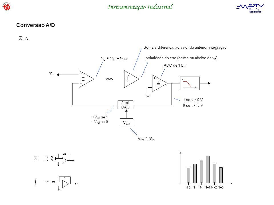 Instrumentação Industrial Dep. Eng. Electrotécnica +–+– +–+– 1 bit DAC = ? N-2 N-1 N N+1 N+2 N+3 v in v o = v in – v 1-bit polaridade do erro (acima o