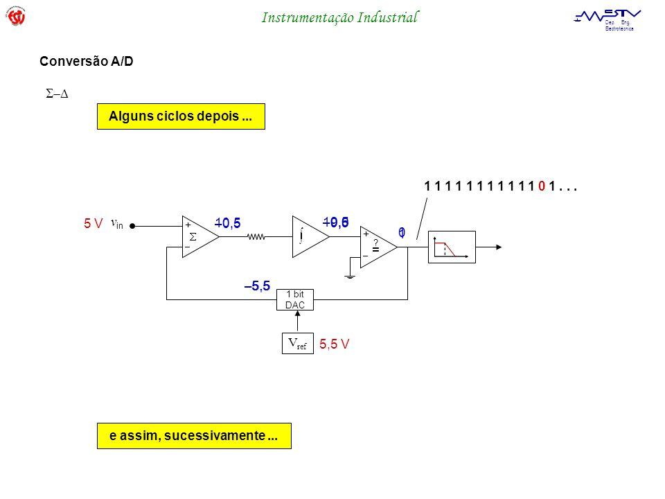 Instrumentação Industrial Dep. Eng. Electrotécnica Conversão A/D +–+– +–+– 1 bit DAC = ? v in V ref 5 V 5,5 V 5 5 1 5,5 –0,5 4,54 3,53 1 se v 0 V 0 se