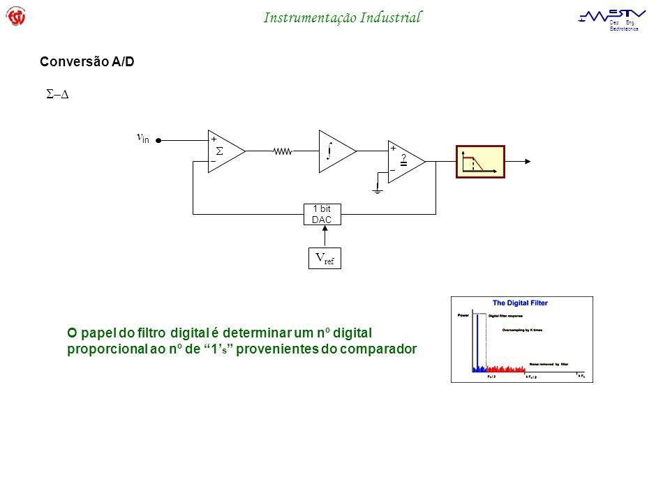 Instrumentação Industrial Dep. Eng. Electrotécnica +–+– +–+– 1 bit DAC = ? v in V ref O papel do filtro digital é determinar um nº digital proporciona