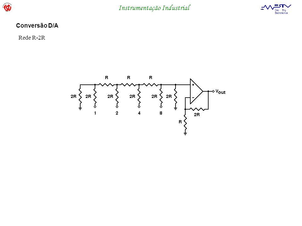 Instrumentação Industrial Dep. Eng. Electrotécnica Conversão D/A Rede R-2R