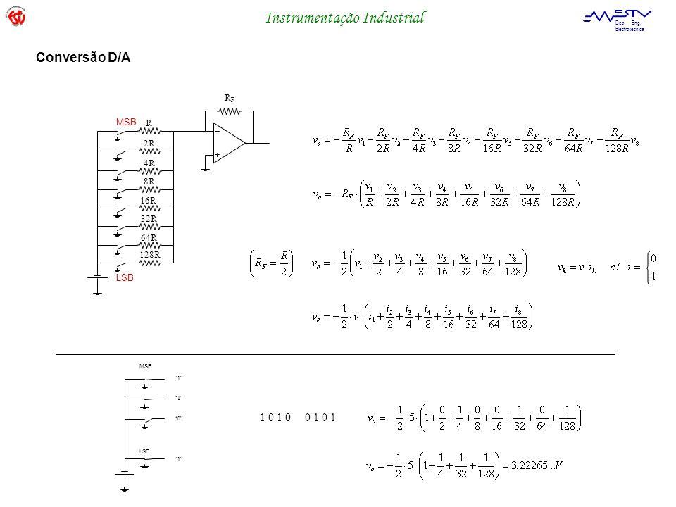 Instrumentação Industrial Dep. Eng. Electrotécnica Conversão D/A MSB LSB 11011101 MSB LSB R 2R 4R 8R 16R 32R 64R 128R RFRF 1 0 1 0 0 1 0 1