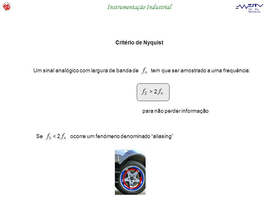 Instrumentação Industrial Dep. Eng. Electrotécnica Critério de Nyquist Um sinal analógico com largura de banda de f A tem que ser amostrado a uma freq