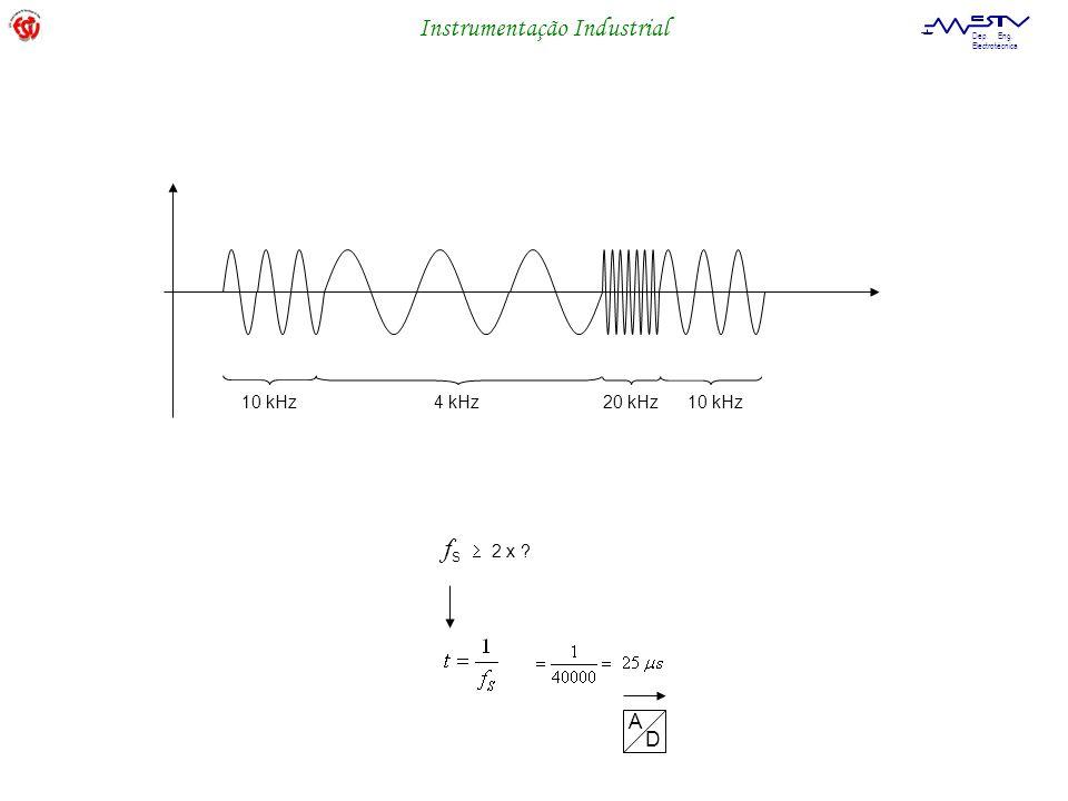 Instrumentação Industrial Dep. Eng. Electrotécnica 10 kHz4 kHz20 kHz10 kHz f S 2 x ? A D